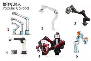 各家协作机器人技术大揭秘