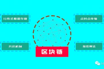 一个视频秒懂区块链及其在物流领域的应用前景