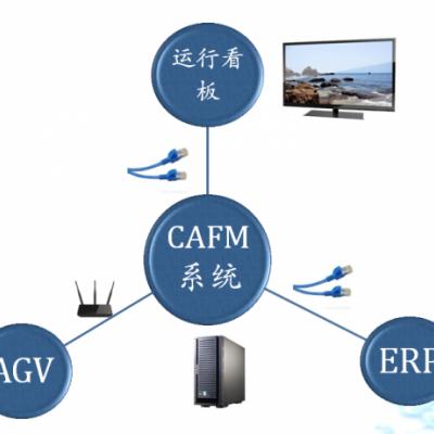 中央调度CAFM系统